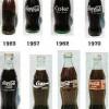 Дизайн Кока -колы